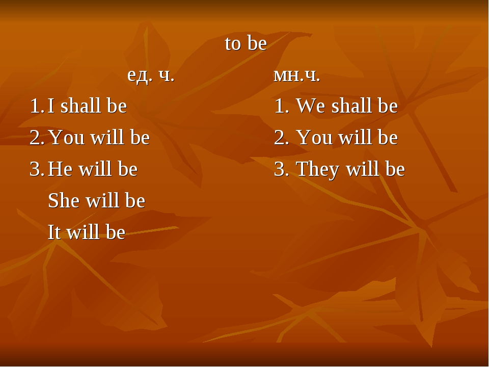 to be 			ед. ч.			мн.ч. 1.	I shall be			1. We shall be 2.	You will be...
