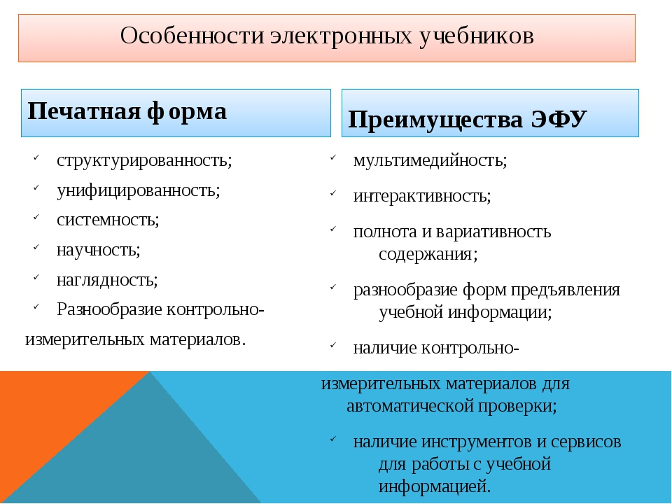 Особенности электронных учебников Печатная форма структурированность; унифици...