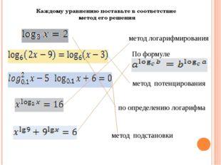 Каждому уравнению поставьте в соответствие метод его решения метод логарифмир