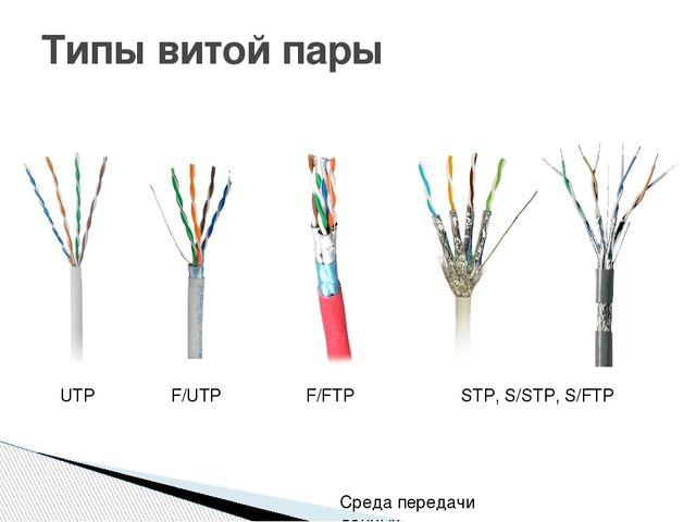Среда передачи данных Типы витой пары UTP F/UTP STP, S/STP, S/FTP F/FTP