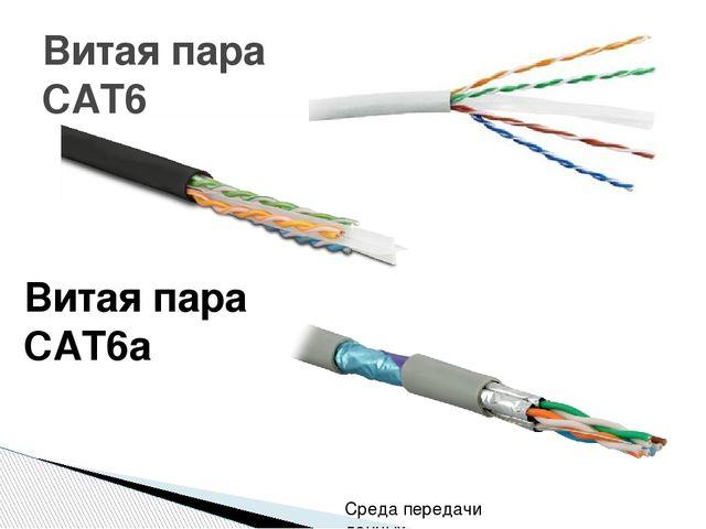 Витая пара CAT6 Витая пара CAT6a Среда передачи данных