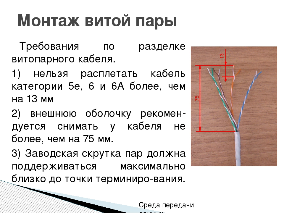 Требования по разделке витопарного кабеля. 1) нельзя расплетать кабель катего...
