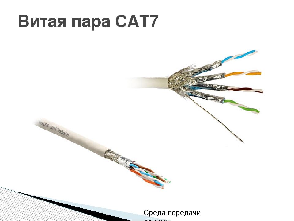 Витая пара CAT7 Среда передачи данных