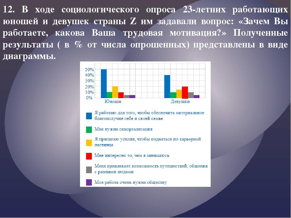 12. В ходе социологического опроса 23-летних работающих юношей и девушек стра...