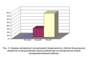 Рис. 3. Уровень проявления ситуативной тревожности у детей дошкольного возрас