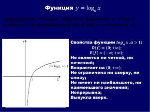 Определение. Функцию, заданную формулой y = loga x, называют логарифмической