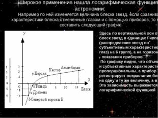 Здесь по вертикальной оси отложим блеск звезд в единицах Гиппарха (распределе