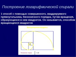 Построение логарифмической спирали 1 способ с помощью совершенного, квадрируе