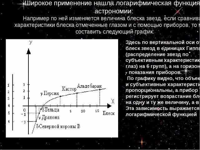 Здесь по вертикальной оси отложим блеск звезд в единицах Гиппарха (распределе...
