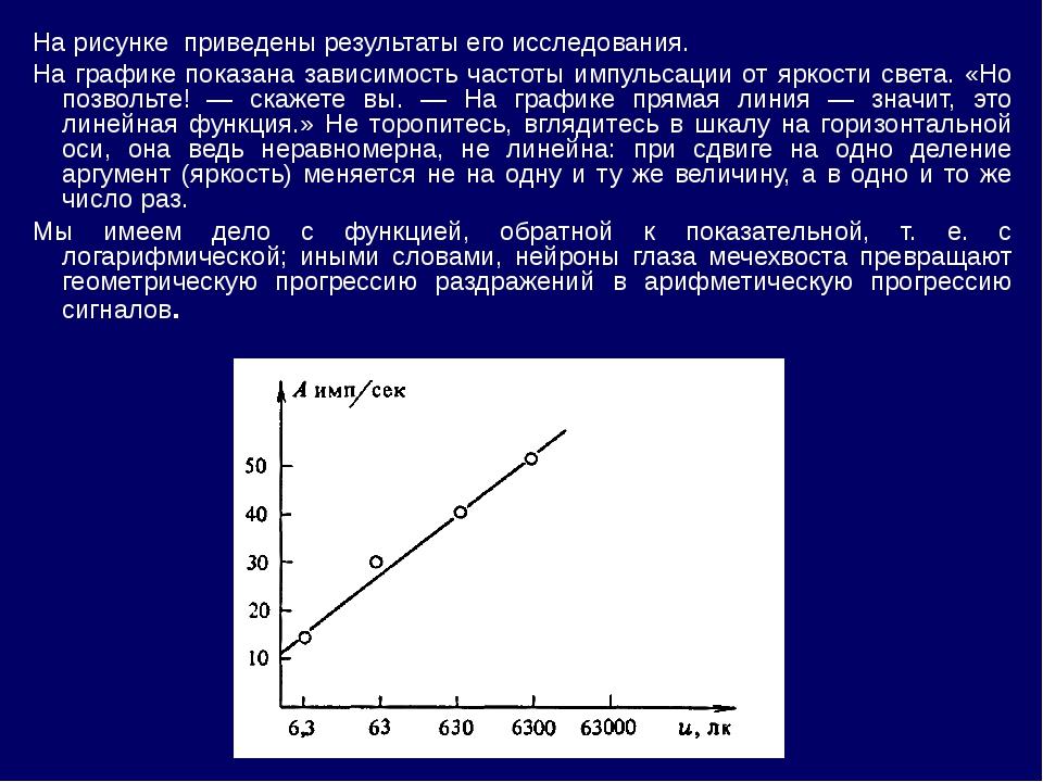 На рисунке приведены результаты его исследования. На графике показана зависи...