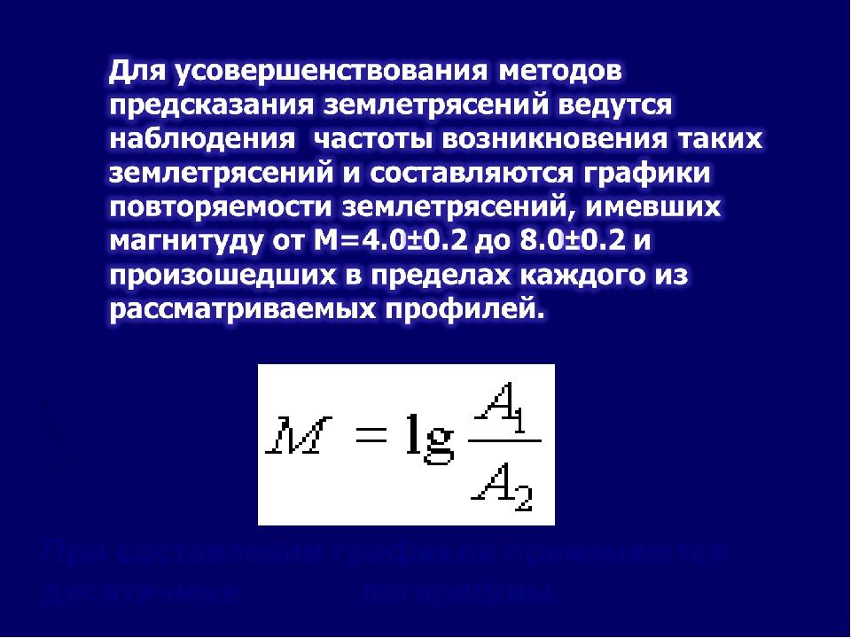 При составлении графиков применяются десятичные логарифмы.