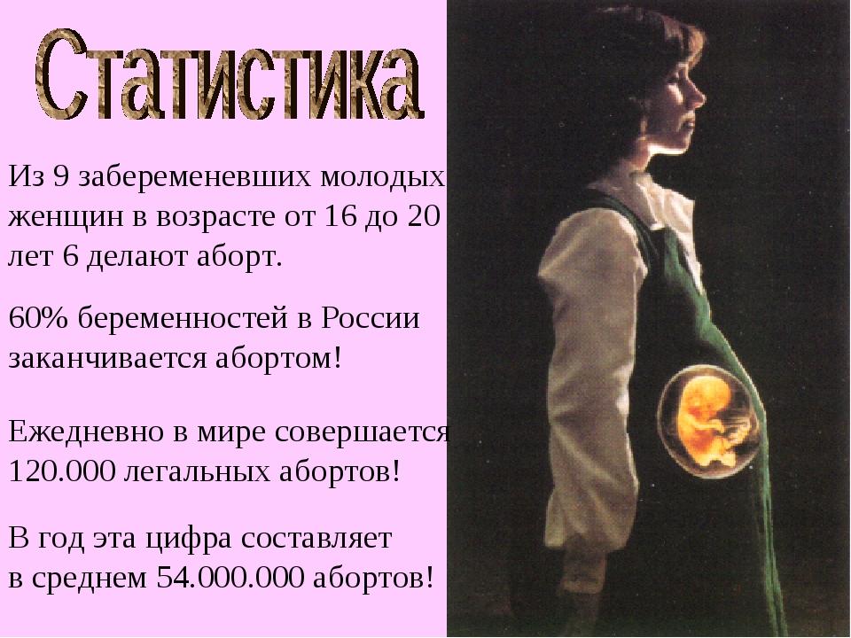 Из 9 забеременевших молодых женщин в возрасте от 16 до 20 лет 6 делают аборт....