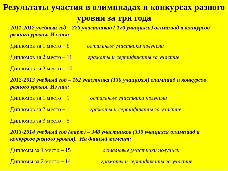 Результаты участия в олимпиадах и конкурсах разного уровня за три года 2011-2...