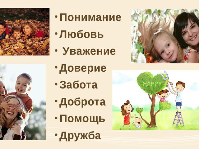 Понимание Любовь Уважение Доверие Забота Доброта Помощь Дружба