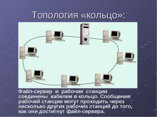 Топология «кольцо»: Файл-сервер и рабочие станции соединены кабелем в кольцо.