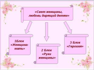 1Блок «Женщина- мать» «Свет женщины, любовь дарящий детям» 2 Блок «Руки женщи