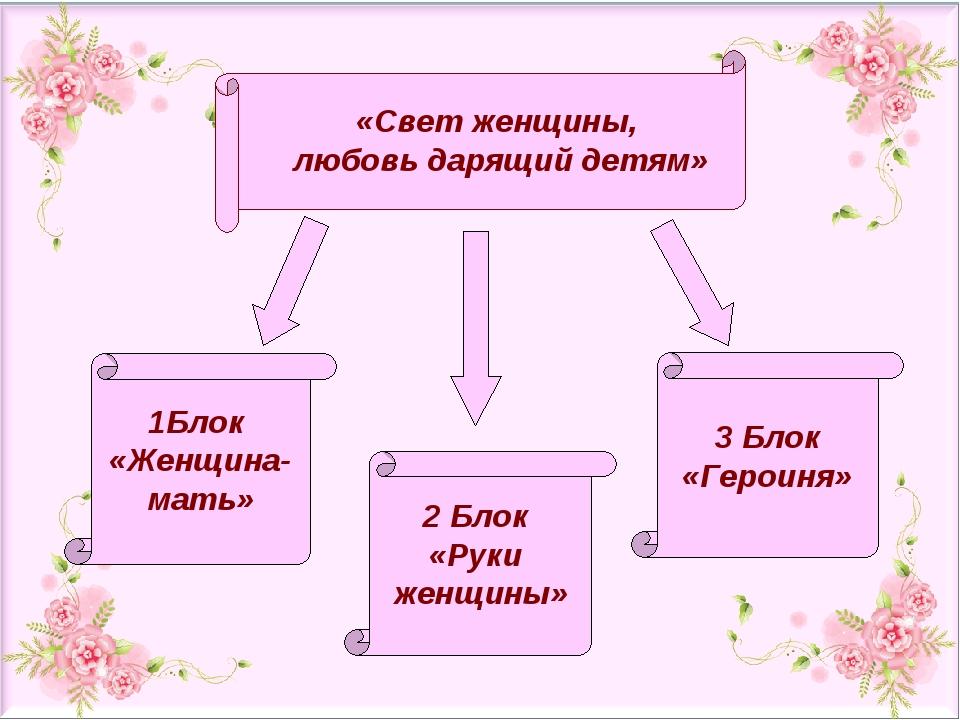 1Блок «Женщина- мать» «Свет женщины, любовь дарящий детям» 2 Блок «Руки женщи...