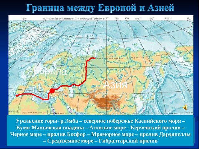 Европа Азия Уральские горы- р.Эмба – северное побережье Каспийского моря – Ку...