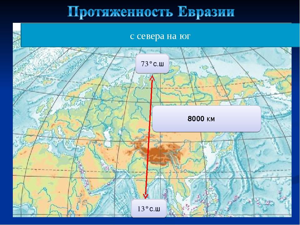 с севера на юг 73°с.ш. 13°с.ш 8000 км