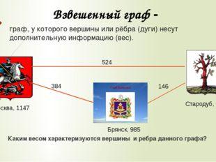 граф, у которого вершины или рёбра (дуги) несут дополнительную информацию (ве