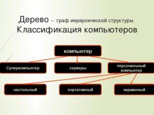 Дерево – граф иерархической структуры. Классификация компьютеров компьютер С