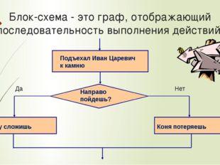 Блок-схема - это граф, отображающий последовательность выполнения действий. П
