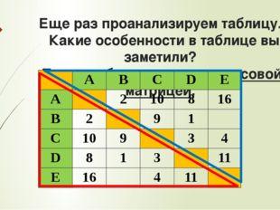 Еще раз проанализируем таблицу. Какие особенности в таблице вы заметили? Таку