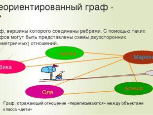 Неориентированный граф - граф, вершины которого соединены ребрами. С помощью
