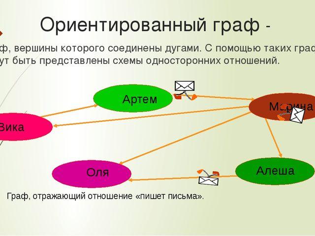Ориентированный граф - граф, вершины которого соединены дугами. С помощью так...