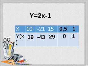Y=2x-1 19 -43 29 0,5 1 X 10 -21 15 Y(x) 0 1
