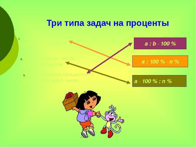 Три типа задач на проценты Нахождение процентов от данного числа Нахождение п...
