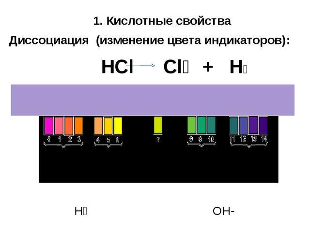 Диссоциация (изменение цвета индикаторов): ⁺ Н⁺ ОН- СН3СООН СН3СОО- + Н⁺ НСl...