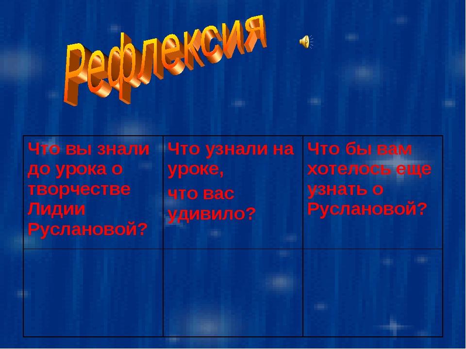 Что вы знали до урока о творчестве Лидии Руслановой?Что узнали на уроке, что...