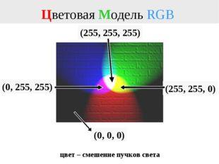 (255, 255, 255) (0, 0, 0) Цветовая Модель RGB (255, 255, 0) (0, 255, 255) цве