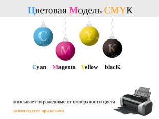 Цветовая Модель CMYК используется при печати описывает отраженные от поверхно