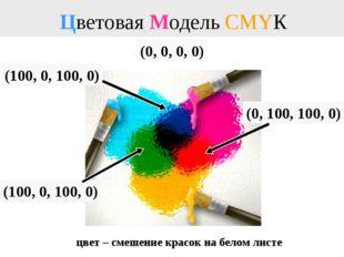 цвет – смешение красок на белом листе Цветовая Модель CMYК (0, 100, 100, 0) (