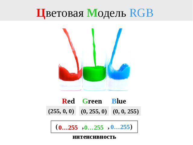 ( , , ) Цветовая Модель RGB Red Green Blue 0…255 0…255 0…255 интенсивность (2...