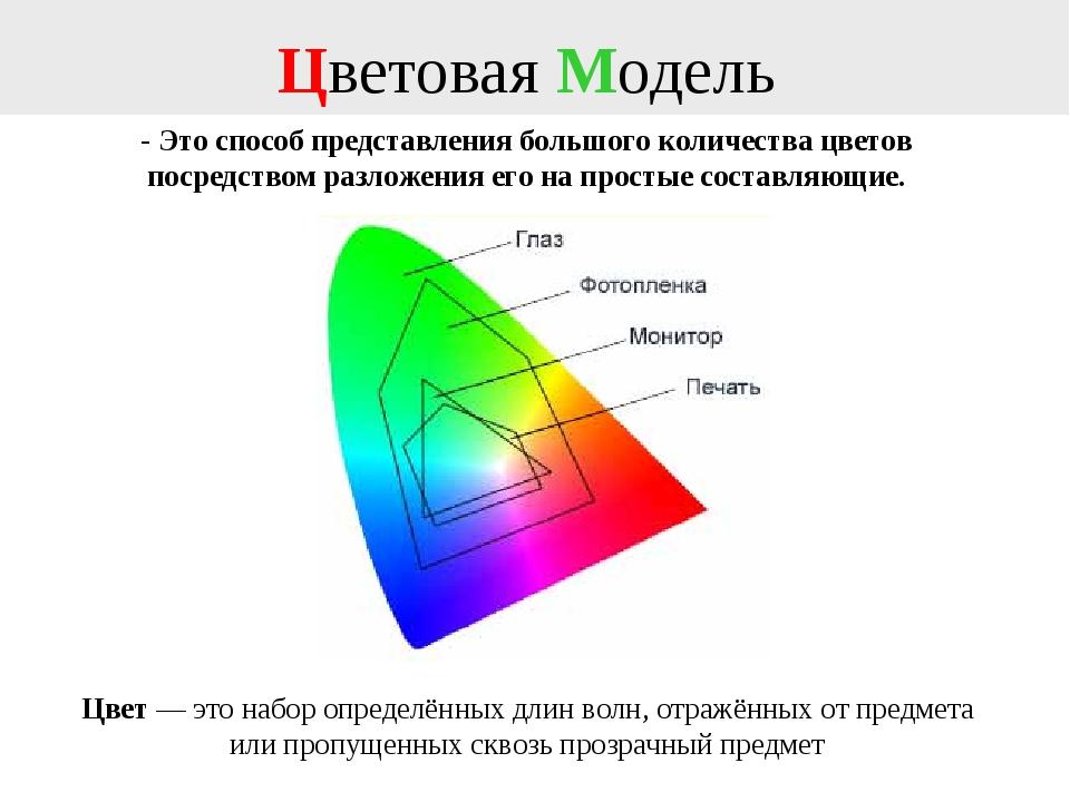 - Это способ представления большого количества цветов посредством разложения...