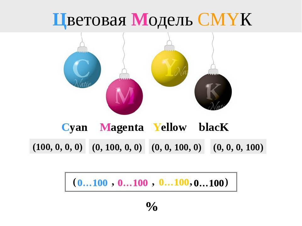 Цветовая Модель CMYК Cyan Magenta Yellow blacK (100, 0, 0, 0) (0, 100, 0, 0)...