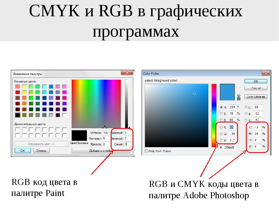 CMYK и RGB в графических программах RGB код цвета в палитре Paint RGB и CMYK...