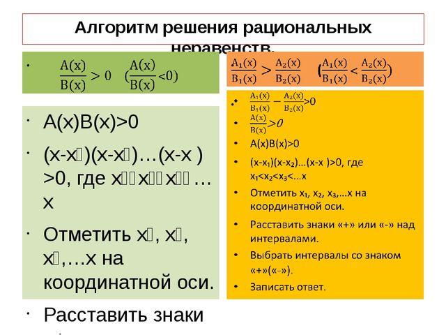 Алгоритм решения рациональных неравенств. А(х)В(х)>0 (х-х₁)(х-х₂)…(х-х )>0, г...