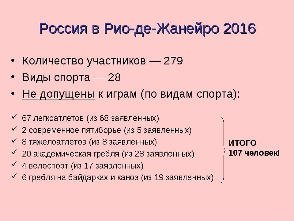 Россия в Рио-де-Жанейро 2016 Количество участников — 279 Виды спорта — 28 Не...