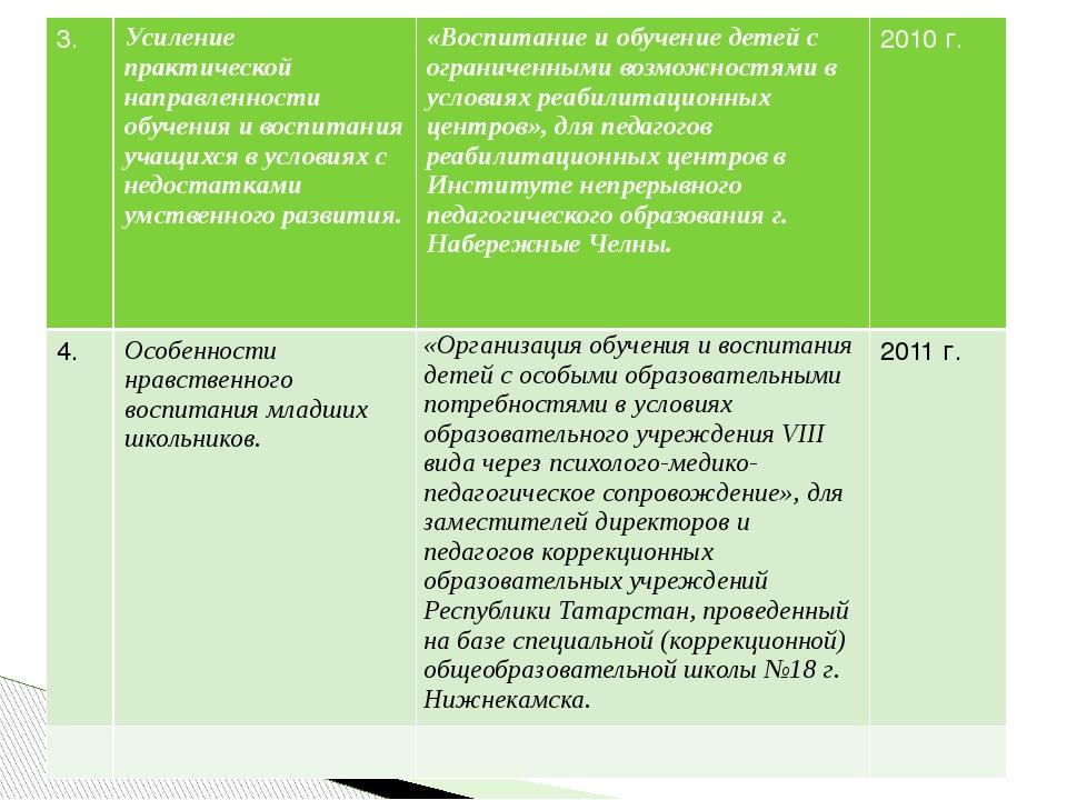 3. Усиление практической направленности обучения и воспитания учащихся в усло...