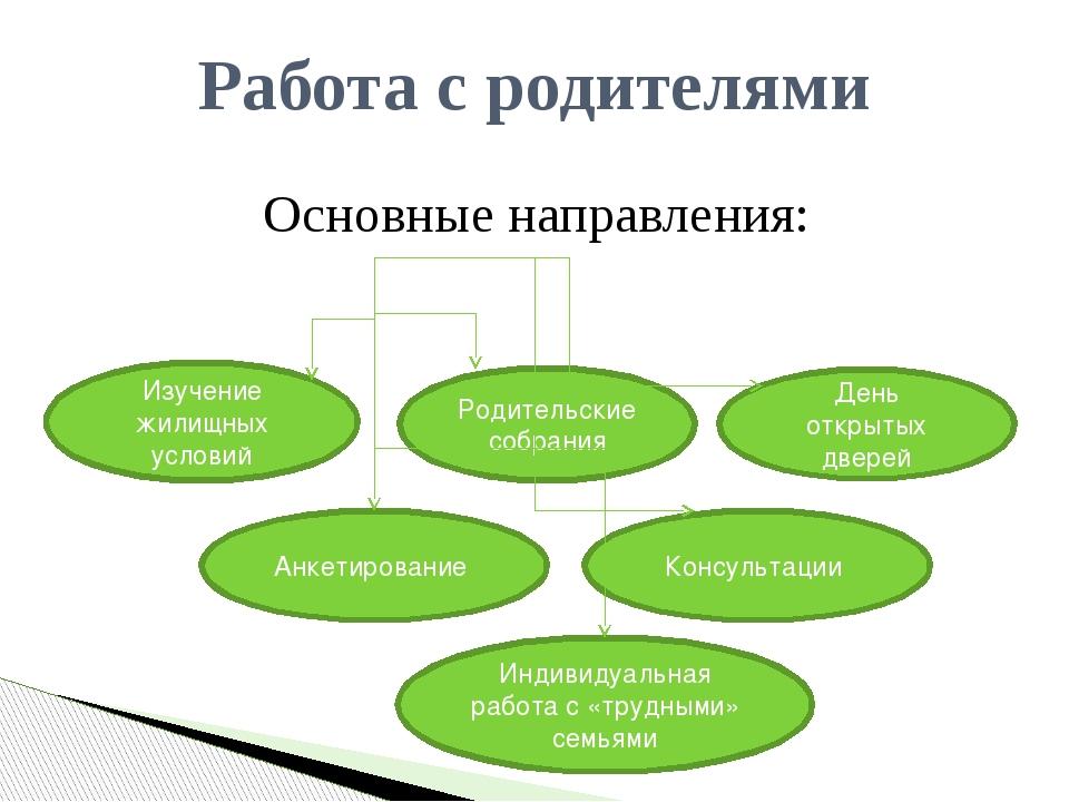 Основные направления: Работа с родителями Изучение жилищных условий Родительс...