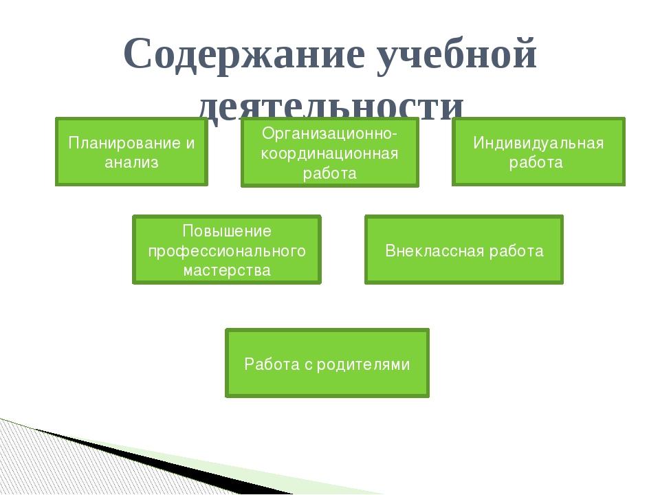 Содержание учебной деятельности Планирование и анализ Организационно-координ...