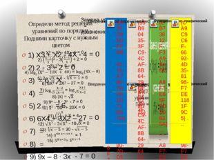 Определи метод решения уравнений по порядку. Подними карточку с нужным цветом