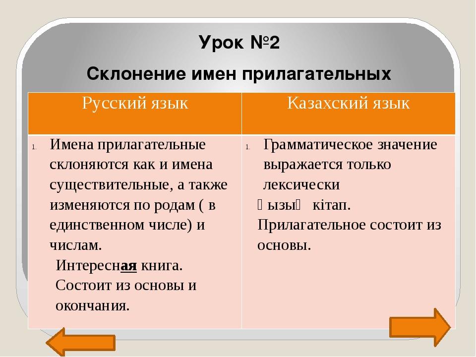 Модуль 4 Тестирование Урок 1. Тест Имя прилагательное 1 вариант 1. Общее грам...