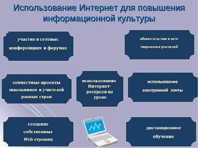 Использование Интернет для повышения информационной культуры