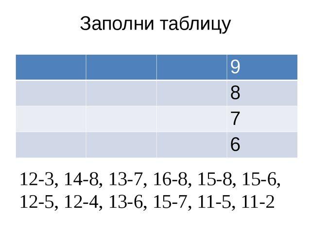 Заполни таблицу 12-3, 14-8, 13-7, 16-8, 15-8, 15-6, 12-5, 12-4, 13-6, 15-7, 1...