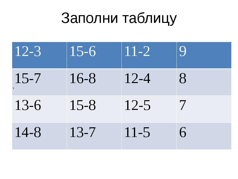Заполни таблицу , 12-3 15-6 11-2 9 15-7 16-8 12-4 8 13-6 15-8 12-5 7 14-8 13-...